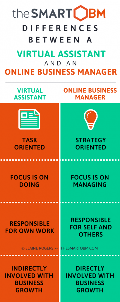Infographic: Differences between a Virtual Assistant and an Online Business Manager